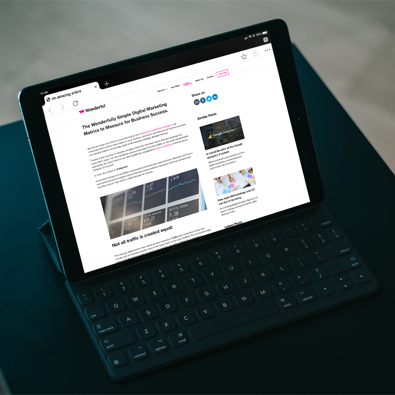 Content Article reading on ipad for SEO